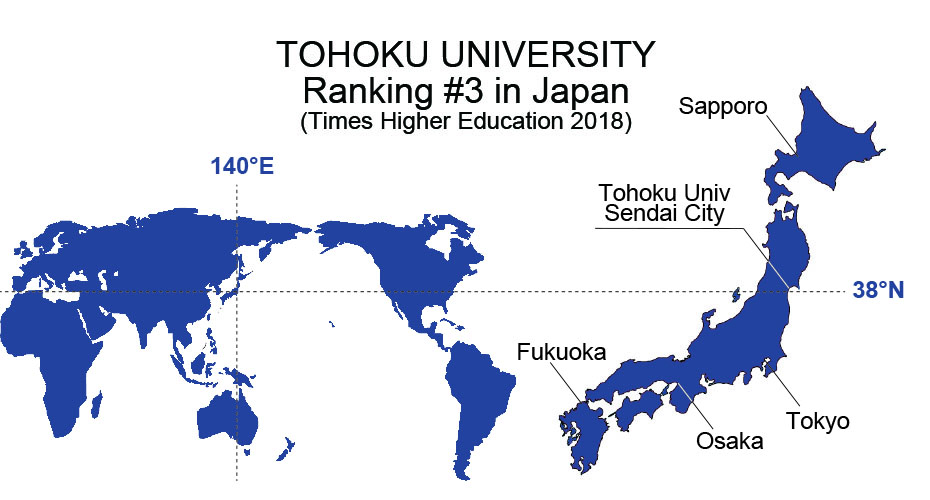 TOHOKU UNIVERSITY Ranking #3 in Japan